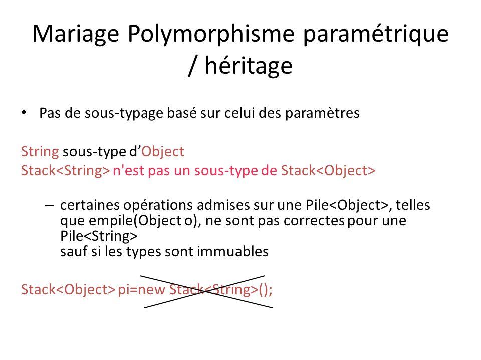 Mariage Polymorphisme paramétrique / héritage Pas de sous-typage basé sur celui des paramètres String sous-type dObject Stack n est pas un sous-type de Stack – certaines opérations admises sur une Pile, telles que empile(Object o), ne sont pas correctes pour une Pile sauf si les types sont immuables Stack pi=new Stack ();