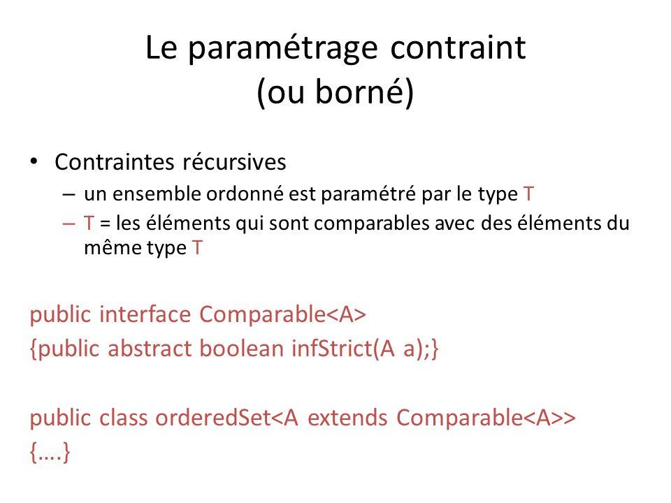 Le paramétrage contraint (ou borné) Contraintes récursives – un ensemble ordonné est paramétré par le type T – T = les éléments qui sont comparables avec des éléments du même type T public interface Comparable {public abstract boolean infStrict(A a);} public class orderedSet > {….}