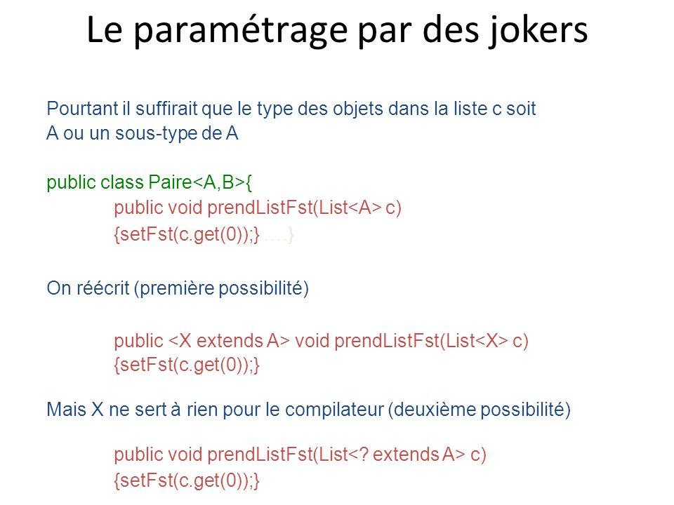 Le paramétrage par des jokers Pourtant il suffirait que le type des objets dans la liste c soit A ou un sous-type de A public class Paire { public void prendListFst(List c) {setFst(c.get(0));} ….} On réécrit (première possibilité) public void prendListFst(List c) {setFst(c.get(0));} Mais X ne sert à rien pour le compilateur (deuxième possibilité) public void prendListFst(List c) {setFst(c.get(0));}