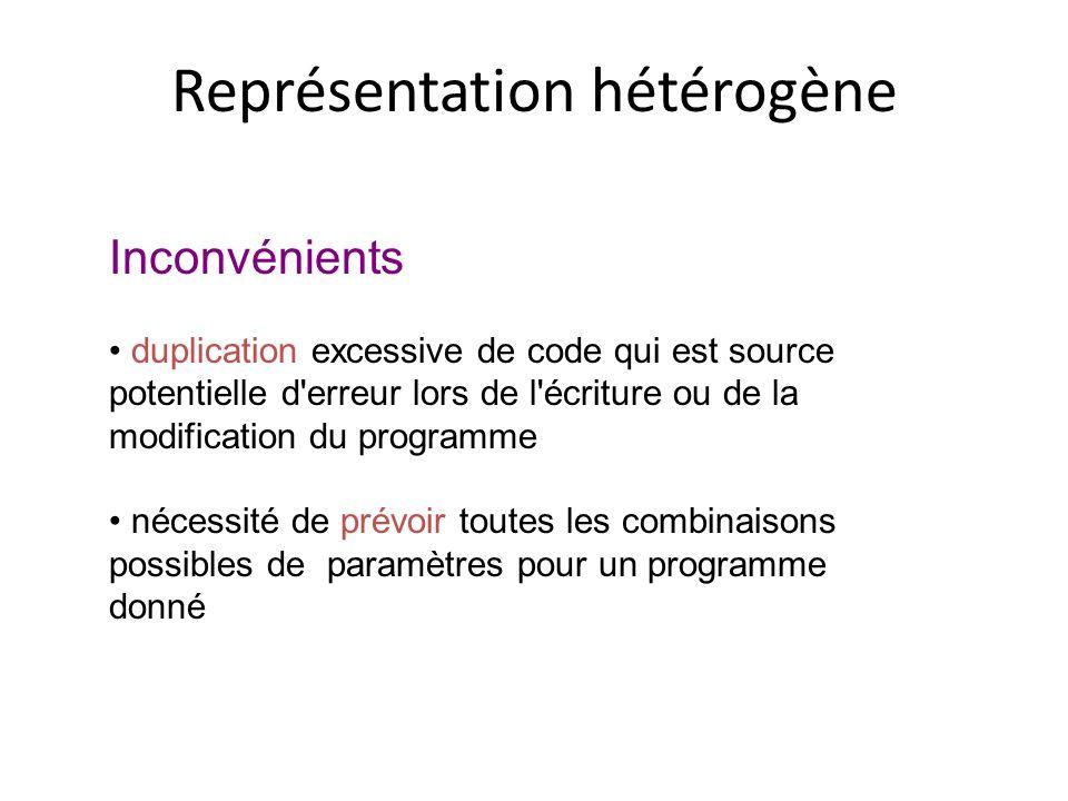 Représentation hétérogène Inconvénients duplication excessive de code qui est source potentielle d erreur lors de l écriture ou de la modification du programme nécessité de prévoir toutes les combinaisons possibles de paramètres pour un programme donné