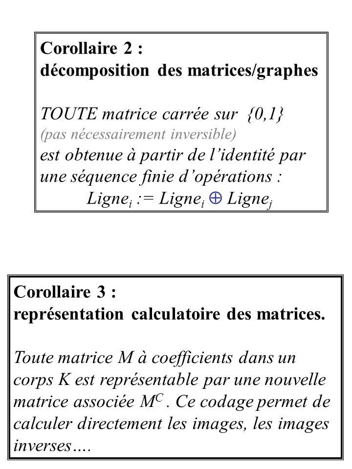 Corollaire 3 : représentation calculatoire des matrices.