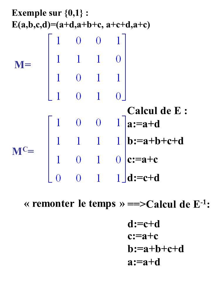 Exemple sur {0,1} : E(a,b,c,d)=(a+d,a+b+c, a+c+d,a+c) M= MC=MC= Calcul de E : a:=a+d b:=a+b+c+d c:=a+c d:=c+d ==>Calcul de E -1 : d:=c+d c:=a+c b:=a+b+c+d a:=a+d « remonter le temps »