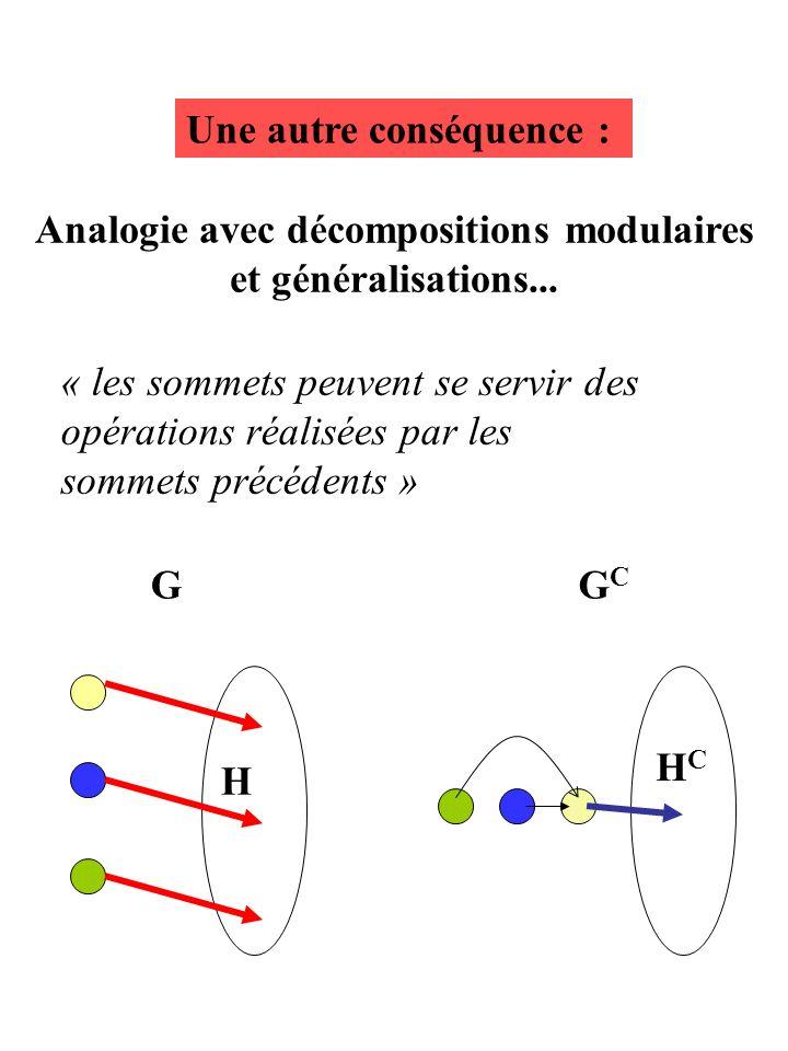 Analogie avec décompositions modulaires et généralisations...