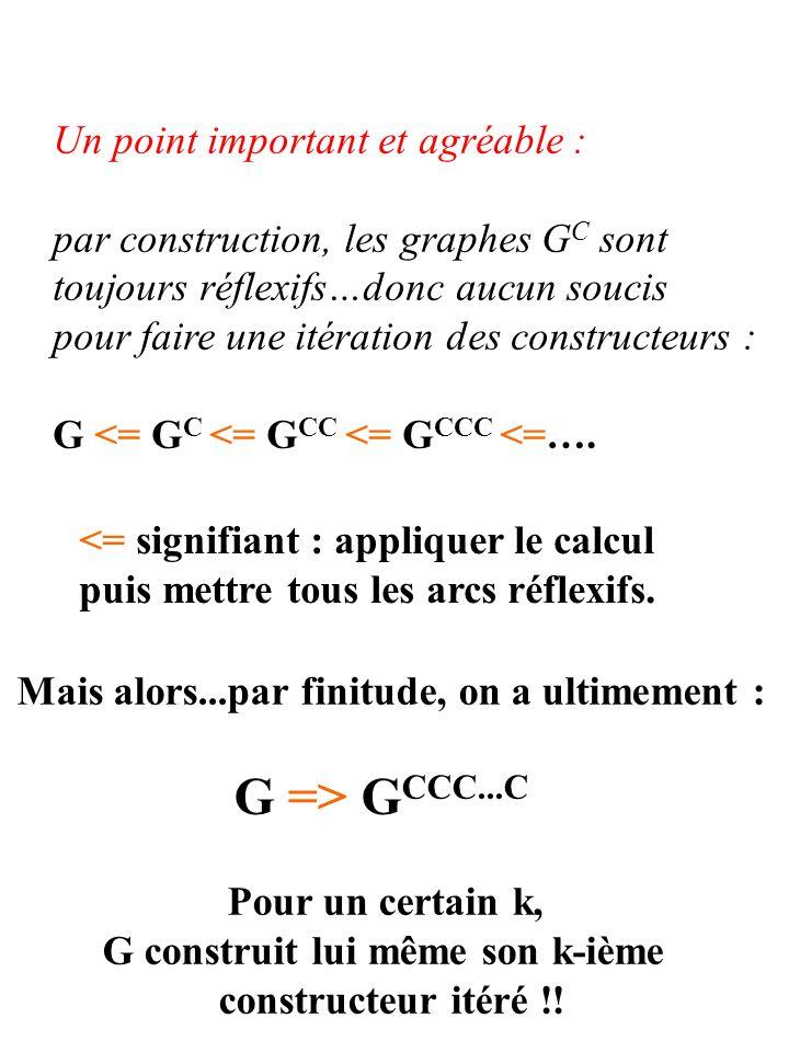 Un point important et agréable : par construction, les graphes G C sont toujours réflexifs…donc aucun soucis pour faire une itération des constructeurs : G <= G C <= G CC <= G CCC <=….