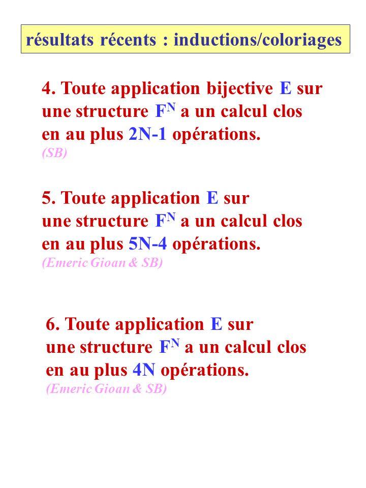 4. Toute application bijective E sur une structure F N a un calcul clos en au plus 2N-1 opérations.