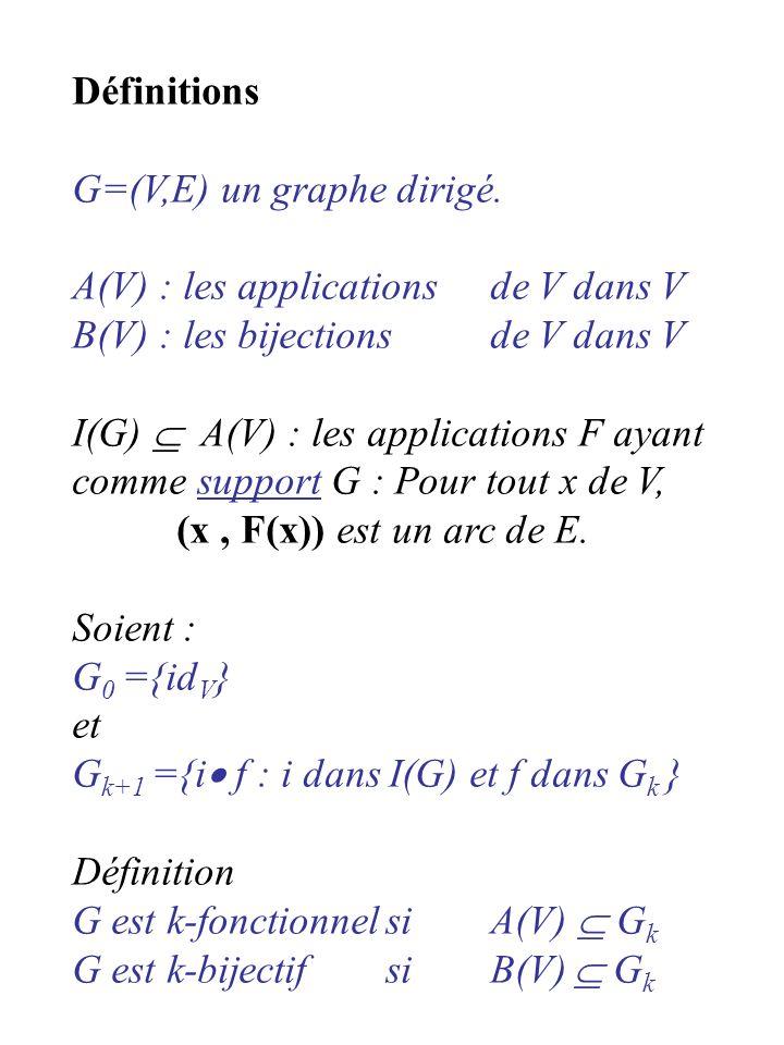 Définitions G=(V,E) un graphe dirigé.
