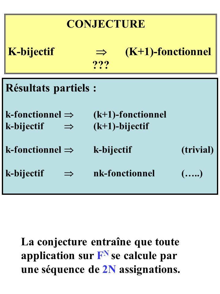 Résultats partiels : k-fonctionnel (k+1)-fonctionnel k-bijectif (k+1)-bijectif k-fonctionnel k-bijectif (trivial) k-bijectif nk-fonctionnel (…..) La conjecture entraîne que toute application sur F N se calcule par une séquence de 2N assignations.