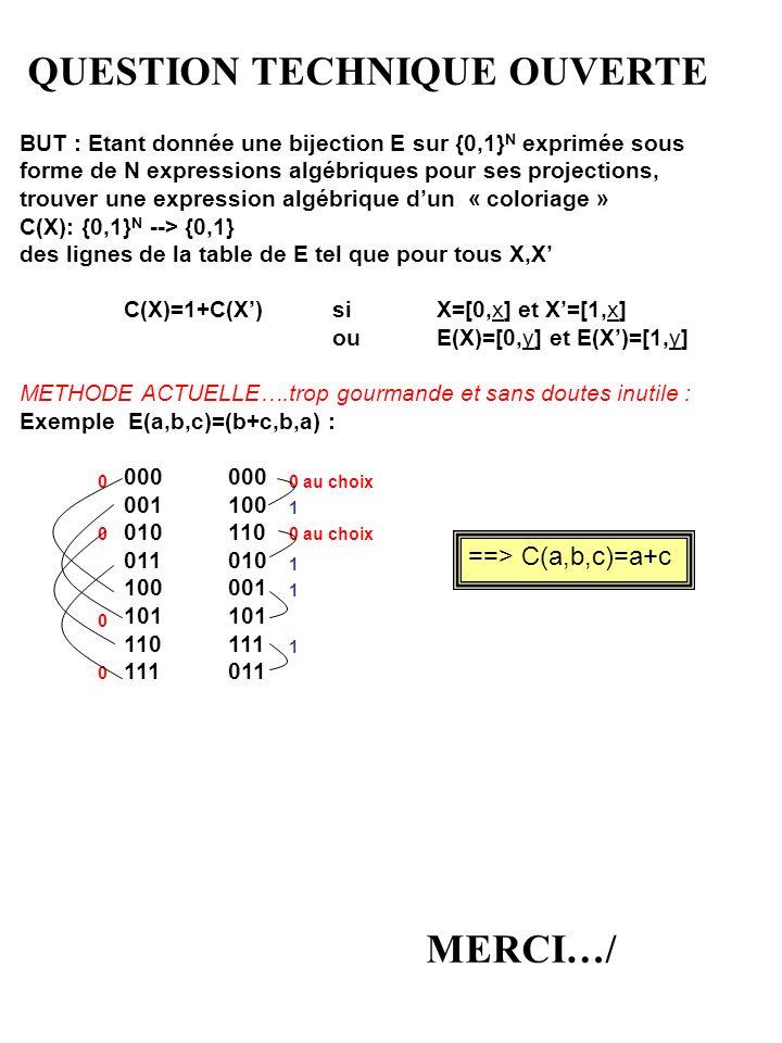 BUT : Etant donnée une bijection E sur {0,1} N exprimée sous forme de N expressions algébriques pour ses projections, trouver une expression algébrique dun « coloriage » C(X): {0,1} N --> {0,1} des lignes de la table de E tel que pour tous X,X C(X)=1+C(X) si X=[0,x] et X=[1,x] ou E(X)=[0,y] et E(X)=[1,y] METHODE ACTUELLE….trop gourmande et sans doutes inutile : Exemple E(a,b,c)=(b+c,b,a) :000 001100 010110 011010 100001101 110111 111011 0 au choix 1 0 1 0 0 au choix 1 0 1 0 ==> C(a,b,c)=a+c QUESTION TECHNIQUE OUVERTE MERCI…/