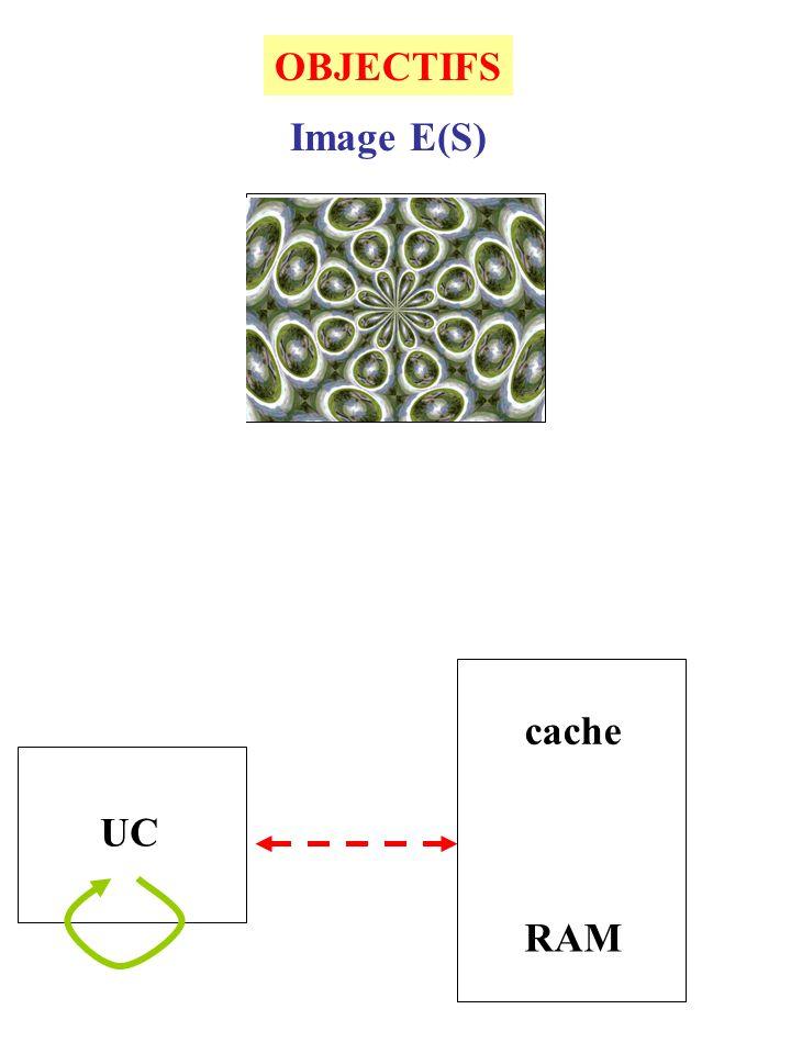 Autre exemple : « la boule de sapin » Il est n²-fonctionnel.