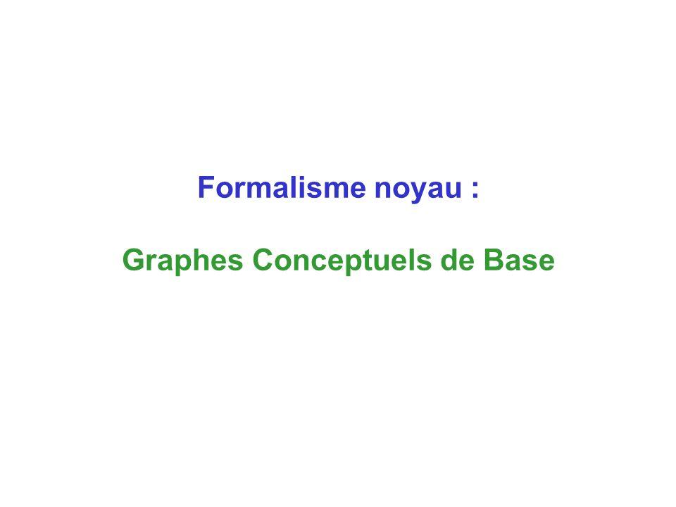 Formalisme noyau : Graphes Conceptuels de Base