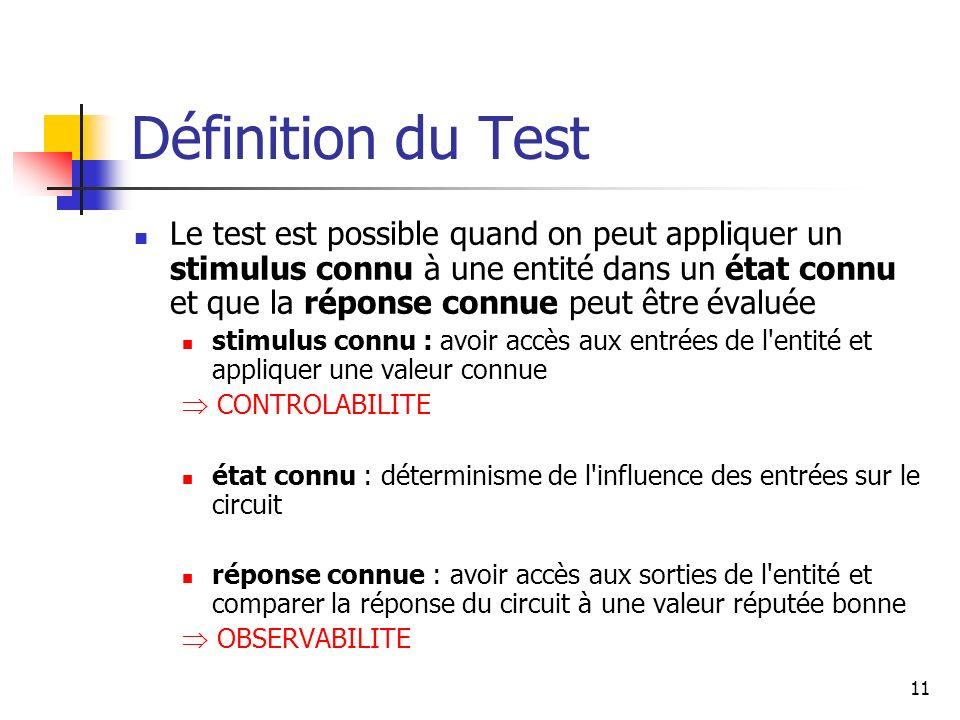 Définition du Test Le test est possible quand on peut appliquer un stimulus connu à une entité dans un état connu et que la réponse connue peut être é