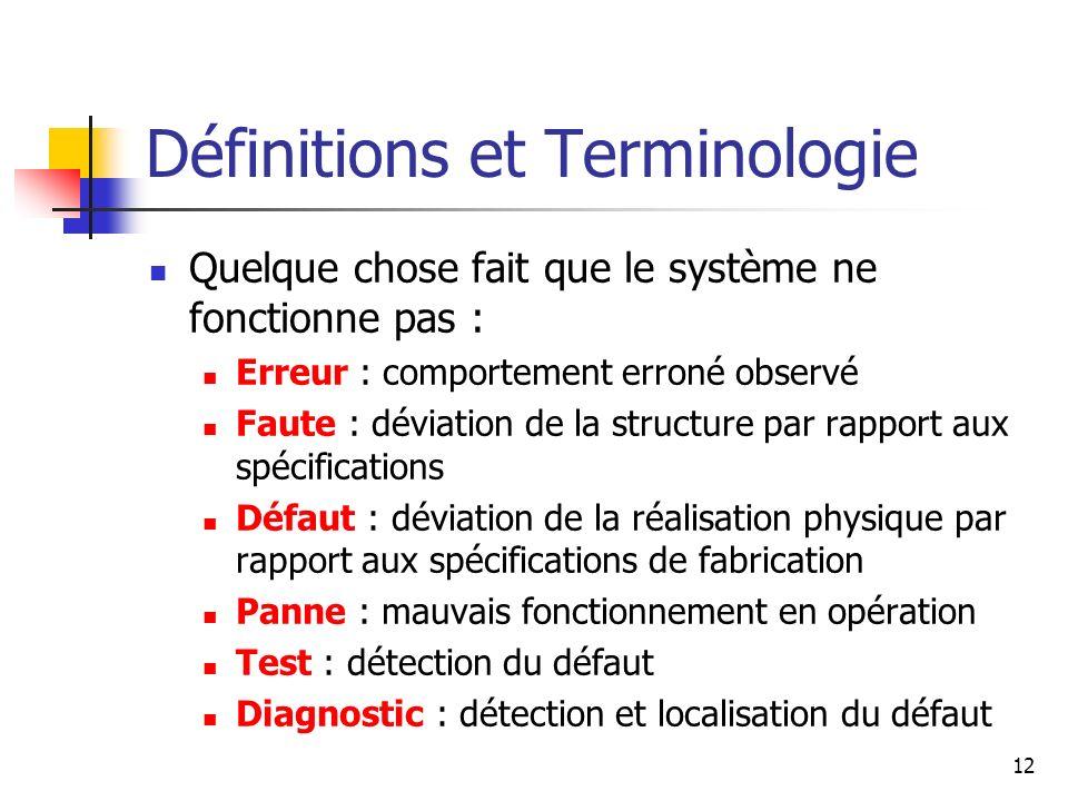 Définitions et Terminologie Quelque chose fait que le système ne fonctionne pas : Erreur : comportement erroné observé Faute : déviation de la structu