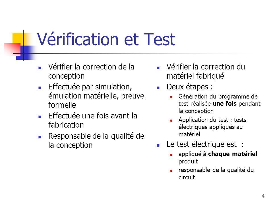 Vérification et Test Vérifier la correction de la conception Effectuée par simulation, émulation matérielle, preuve formelle Effectuée une fois avant