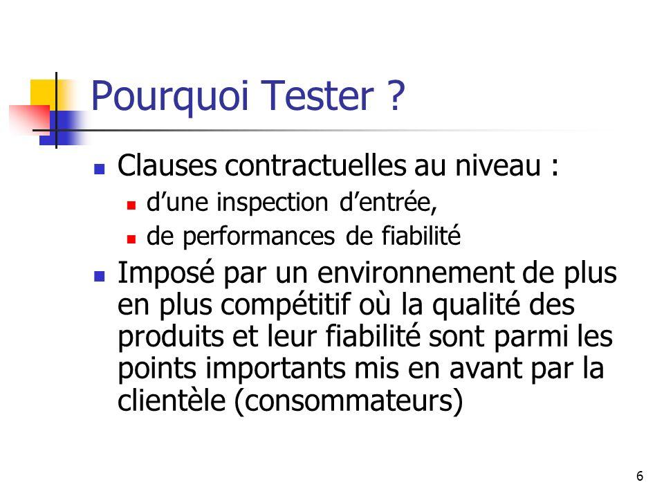 Pourquoi Tester ? Clauses contractuelles au niveau : dune inspection dentrée, de performances de fiabilité Imposé par un environnement de plus en plus