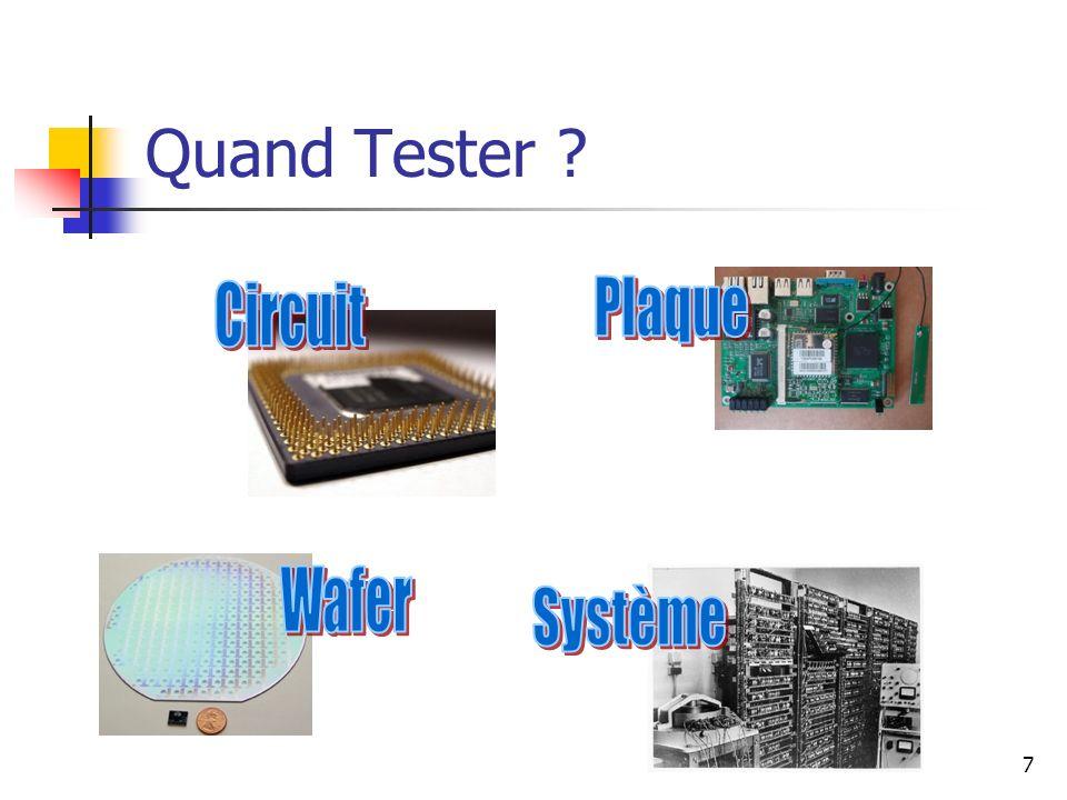 Quand Tester ? 7