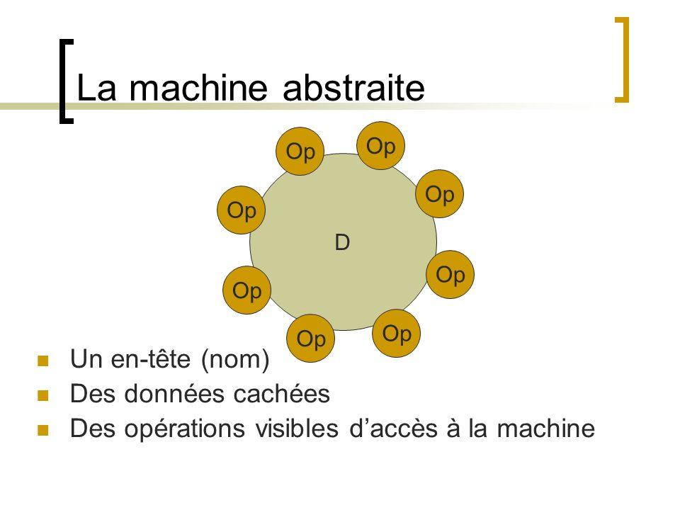 D La machine abstraite Un en-tête (nom) Des données cachées Des opérations visibles daccès à la machine Op