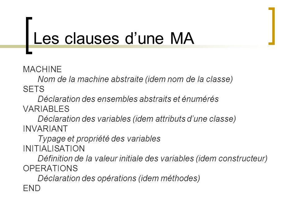 Les clauses dune MA MACHINE Nom de la machine abstraite (idem nom de la classe) SETS Déclaration des ensembles abstraits et énumérés VARIABLES Déclara