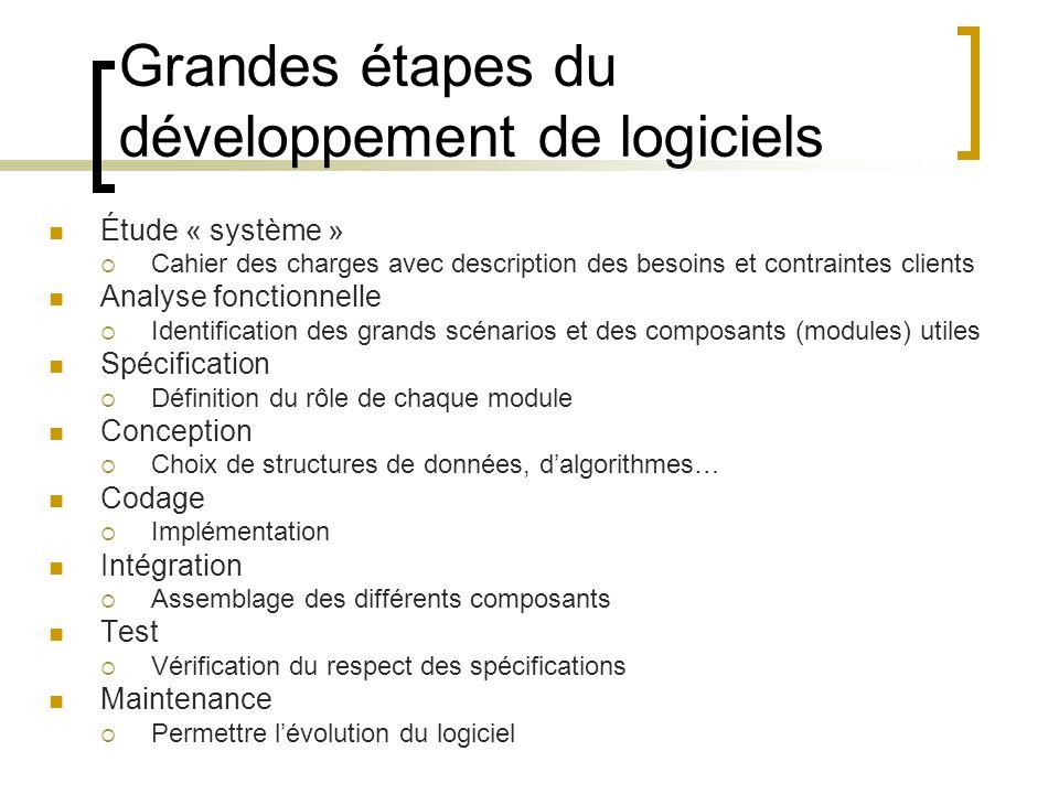 Grandes étapes du développement de logiciels Étude « système » Cahier des charges avec description des besoins et contraintes clients Analyse fonction