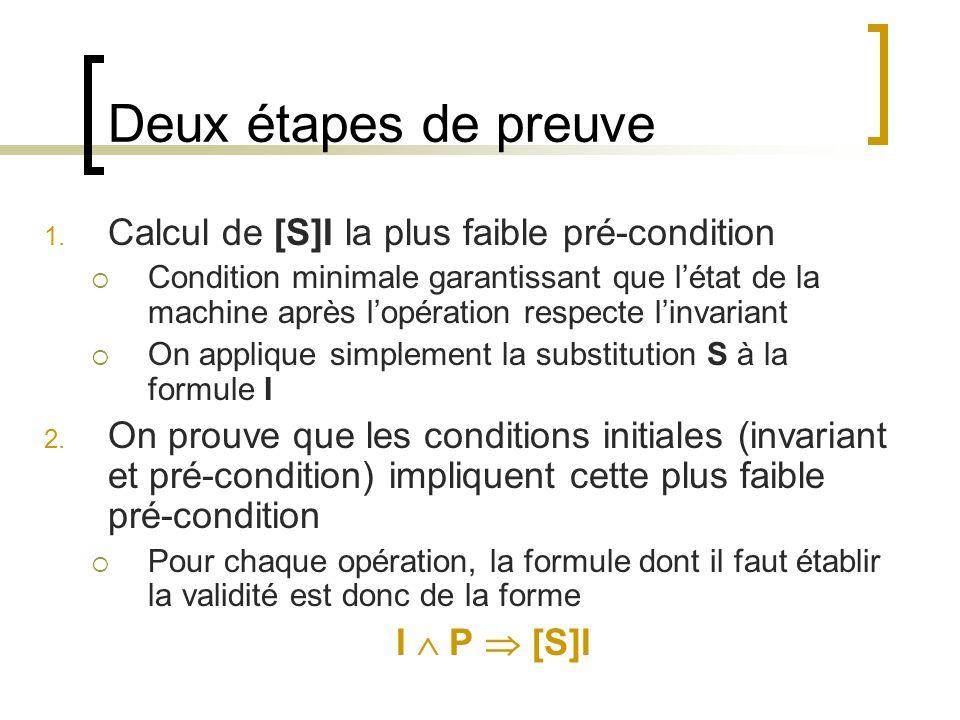Deux étapes de preuve 1. Calcul de [S]I la plus faible pré-condition Condition minimale garantissant que létat de la machine après lopération respecte