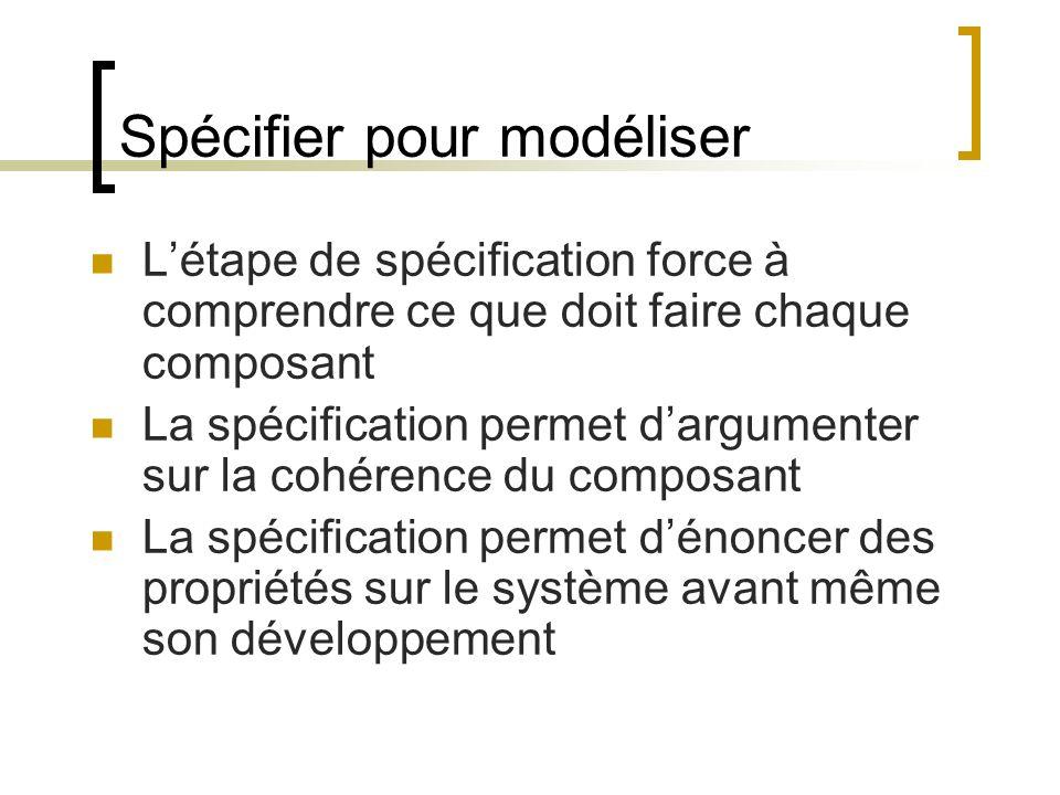 Spécifier pour modéliser Létape de spécification force à comprendre ce que doit faire chaque composant La spécification permet dargumenter sur la cohé