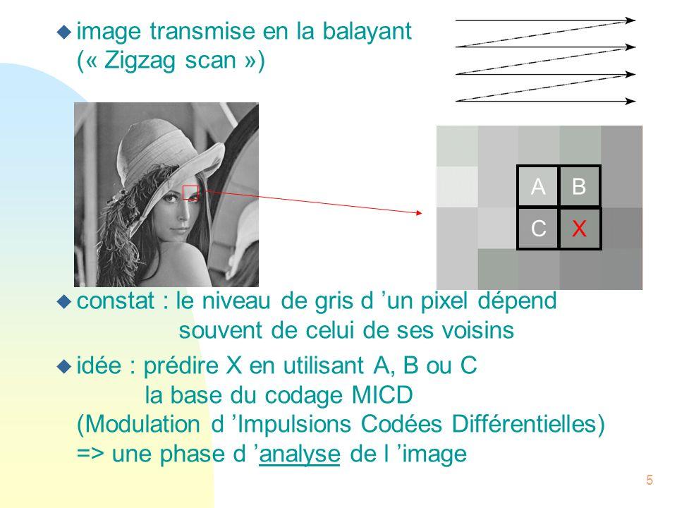 36 Les 4 modes d utilisation de JPEG n Mode progressif : u idée : transmettre d abord une image de basse qualité, puis l améliorer par des ajouts successifs u 2 façons : F sélection spectrale : transmettre d abord les coeff.