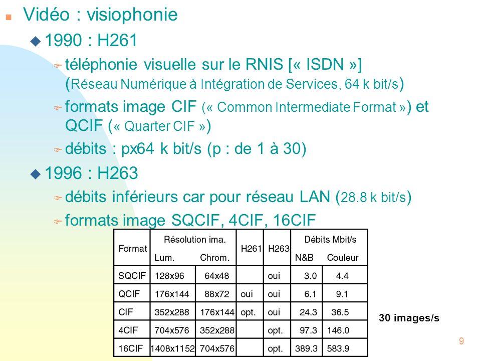 10 n Vidéo : archivage et diffusion u 1988 : fondement de MPEG F « Moving Picture Coding Experts Group » F 3 parties : Vidéo, Audio et Système (le « stream ») u 1993 : MPG1 F but : la qualité VHS sur un CD-ROM (=> stockage) débit bas de 1.5 M bit/s (ima.