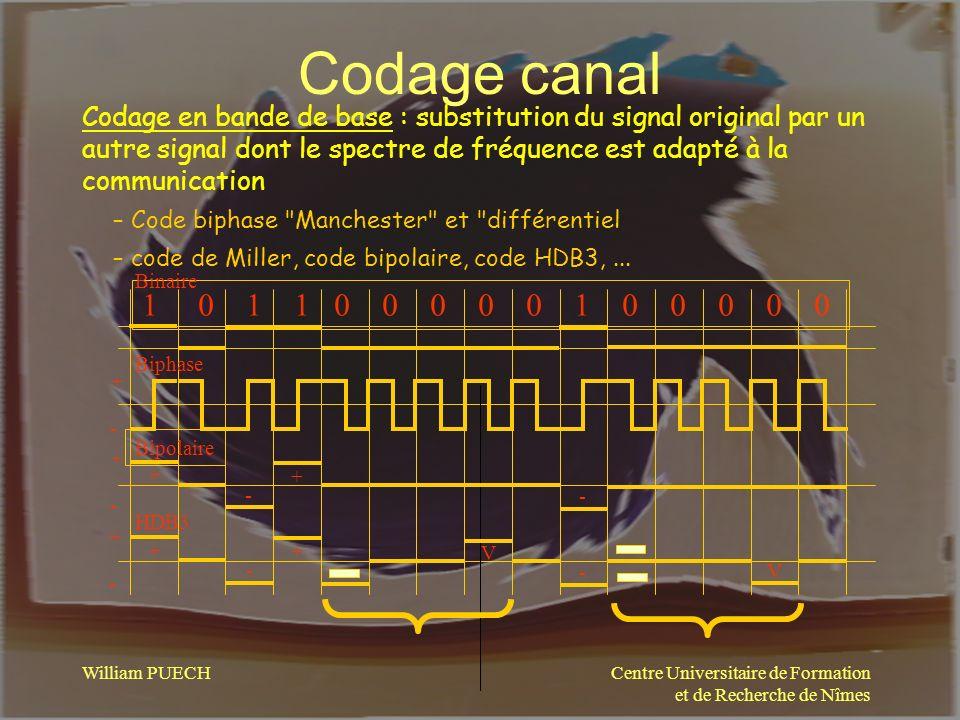 Centre Universitaire de Formation et de Recherche de Nîmes William PUECH Codage canal Codage en bande de base : substitution du signal original par un