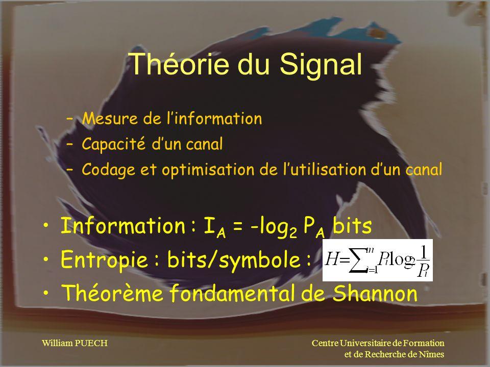 Centre Universitaire de Formation et de Recherche de Nîmes William PUECH Théorie du Signal –Mesure de linformation –Capacité dun canal –Codage et opti