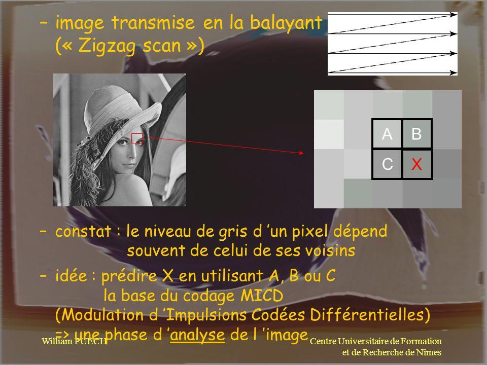 Centre Universitaire de Formation et de Recherche de Nîmes William PUECH –image transmise en la balayant (« Zigzag scan ») –constat : le niveau de gri