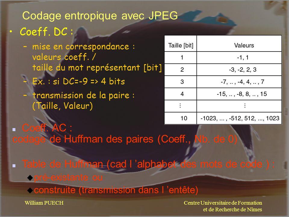 Centre Universitaire de Formation et de Recherche de Nîmes William PUECH Codage entropique avec JPEG Coeff. DC : –mise en correspondance : valeurs coe