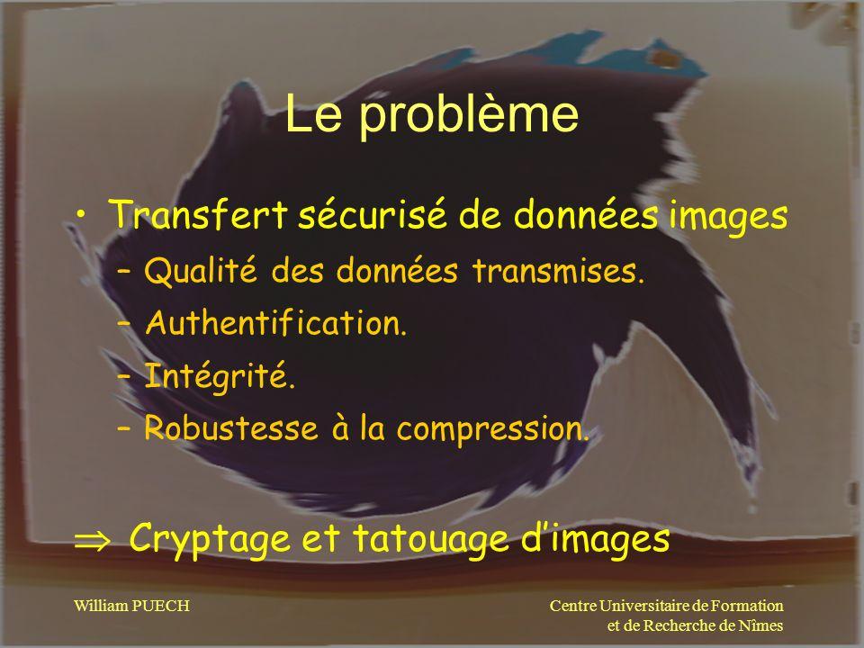 Centre Universitaire de Formation et de Recherche de Nîmes William PUECH Le problème Transfert sécurisé de données images –Qualité des données transmi