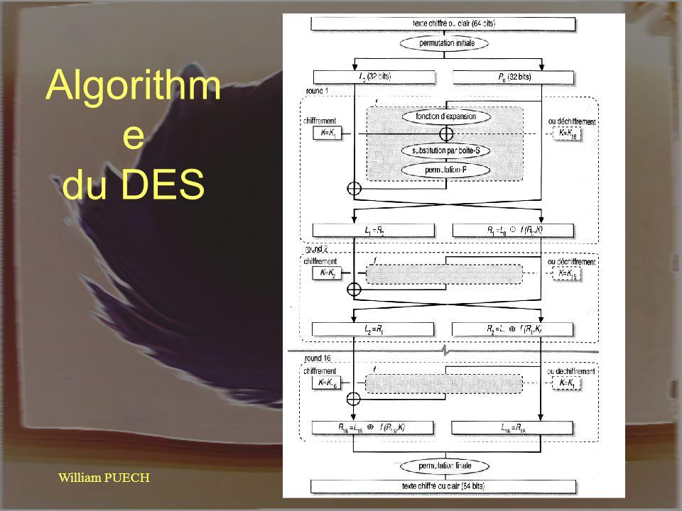 Centre Universitaire de Formation et de Recherche de Nîmes William PUECH Algorithm e du DES