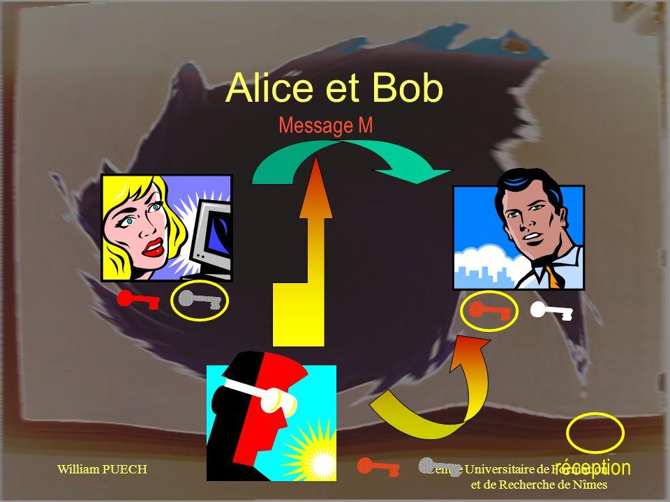 Centre Universitaire de Formation et de Recherche de Nîmes William PUECH Alice et Bob réception Message M