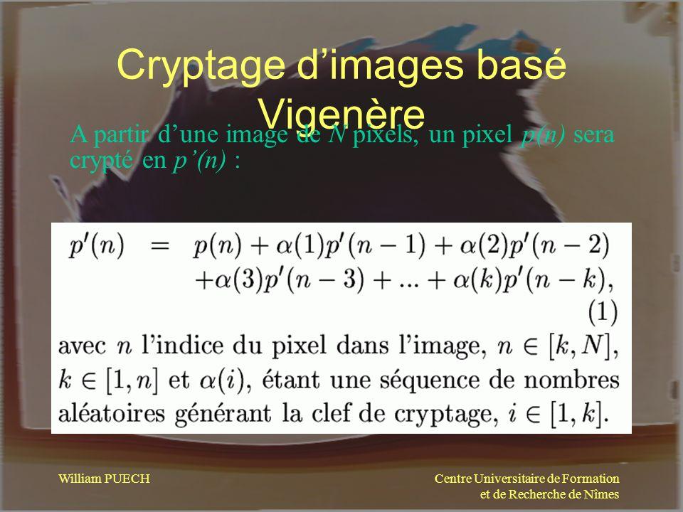 Centre Universitaire de Formation et de Recherche de Nîmes William PUECH Cryptage dimages basé Vigenère A partir dune image de N pixels, un pixel p(n)