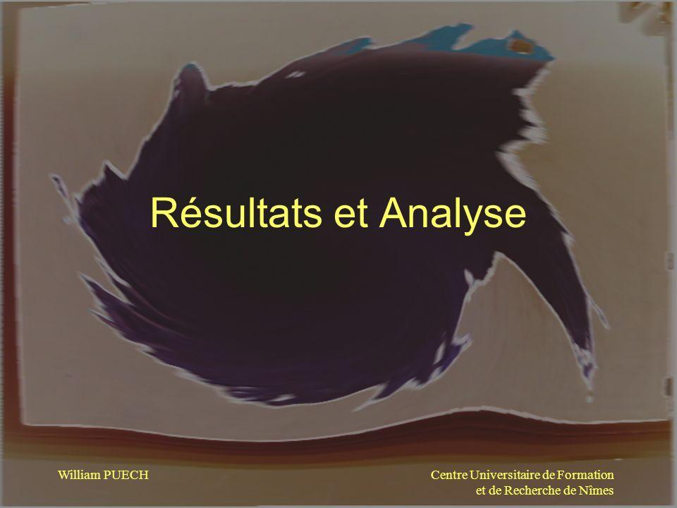 Centre Universitaire de Formation et de Recherche de Nîmes William PUECH Résultats et Analyse