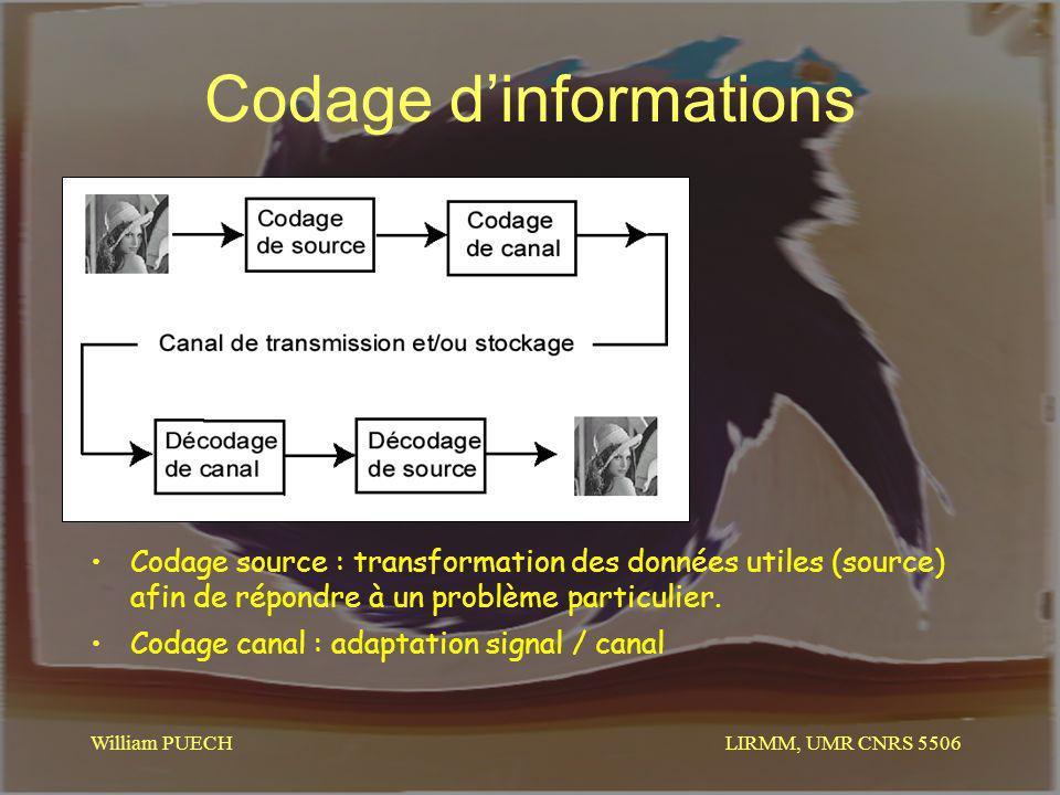 LIRMM, UMR CNRS 5506 William PUECH Codage dinformations Codage source : transformation des données utiles (source) afin de répondre à un problème part