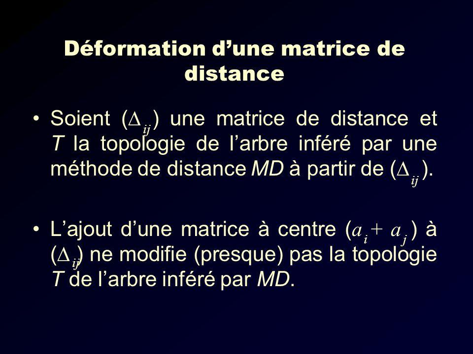 Déformation dune matrice de distance Soient ( ) une matrice de distance et T la topologie de larbre inféré par une méthode de distance MD à partir de ( ).