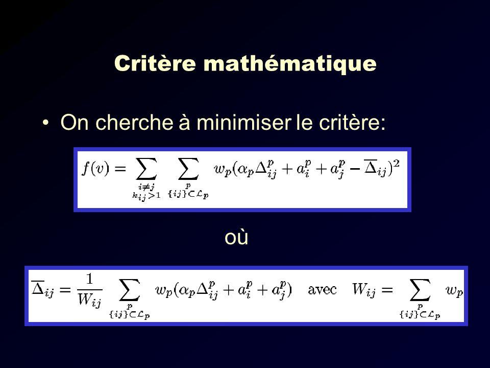Critère mathématique On cherche à minimiser le critère: où
