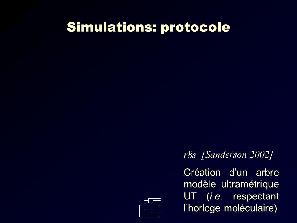 Simulations: protocole r8s [Sanderson 2002] Création dun arbre modèle ultramétrique UT (i.e.