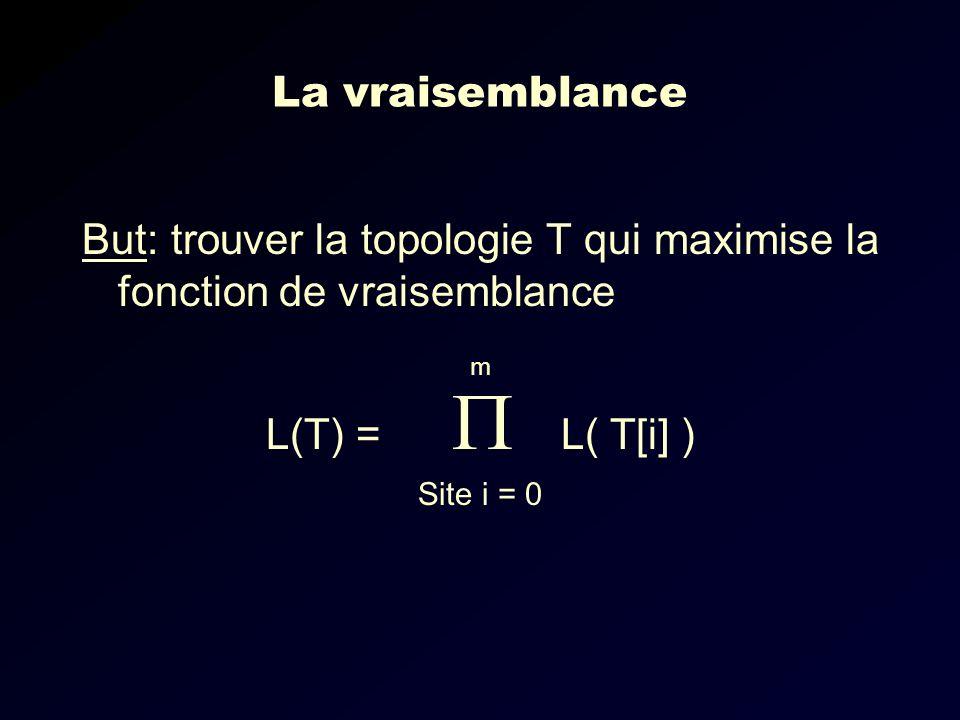 But: trouver la topologie T qui maximise la fonction de vraisemblance m L(T) = L( T[i] ) Site i = 0 La vraisemblance