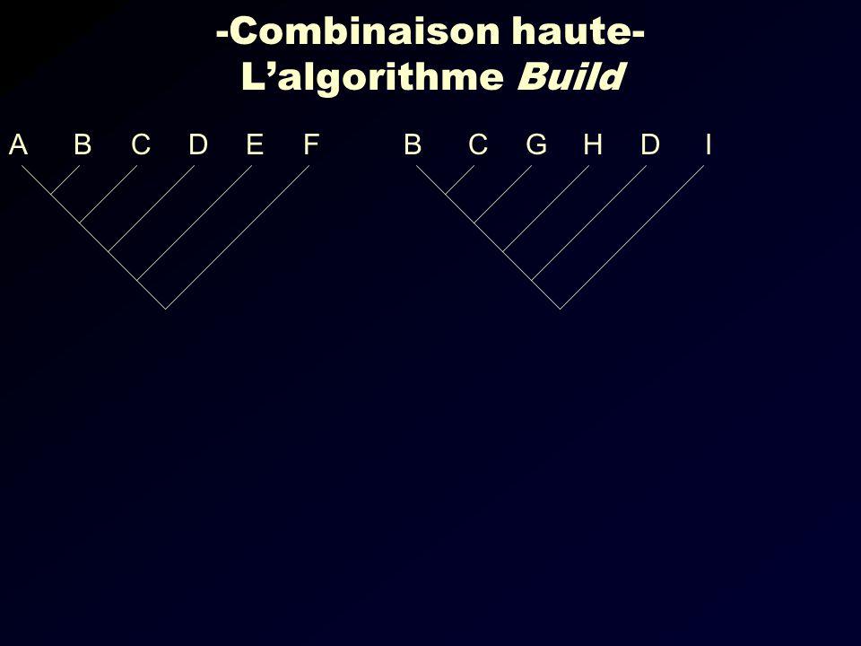 -Combinaison haute- Lalgorithme Build FEDCBAIDHGCB