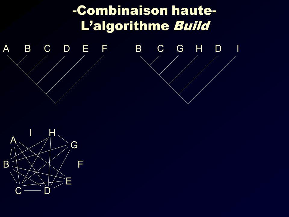 FEDCBAIDHGCB G E DC B A H F I
