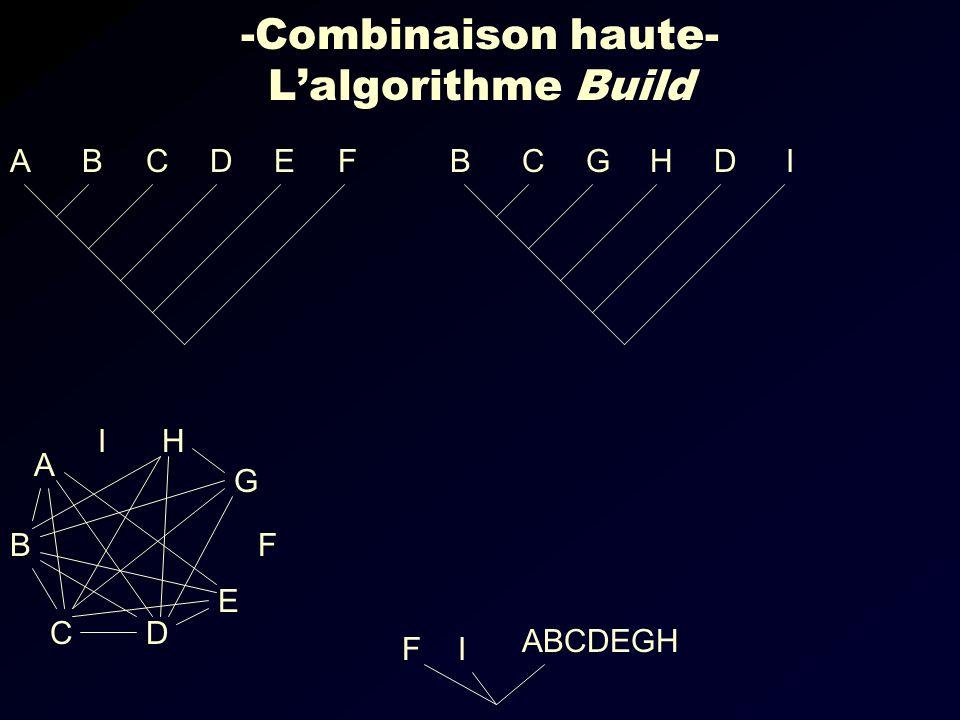 FEDCBAIDHGCB G E DC B A H F I IF ABCDEGH