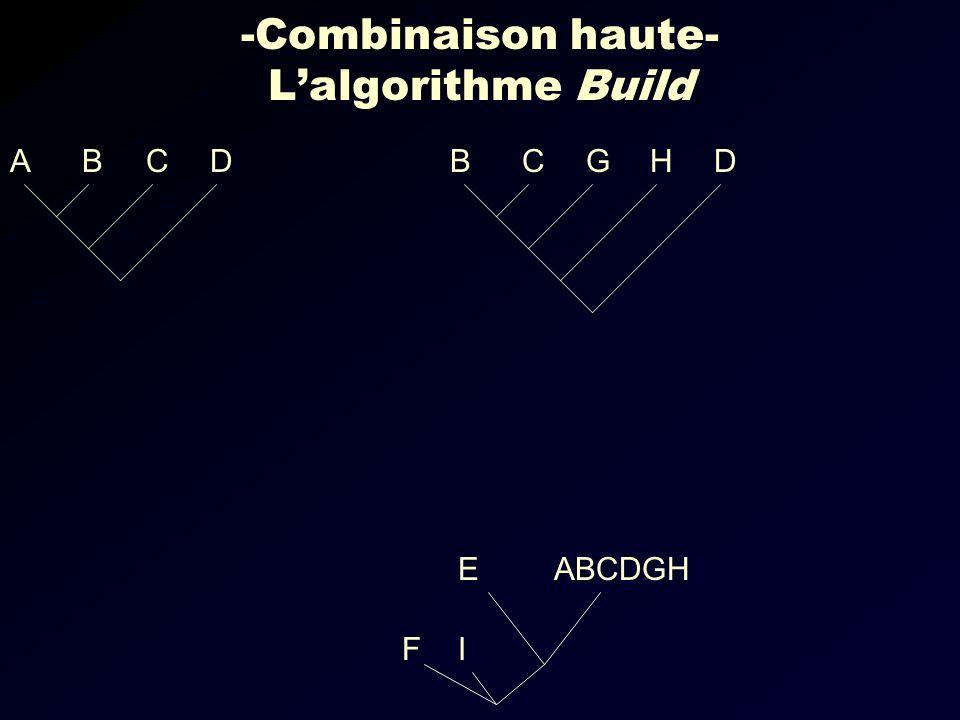-Combinaison haute- Lalgorithme Build DCBADHGCB IF ABCDGHE