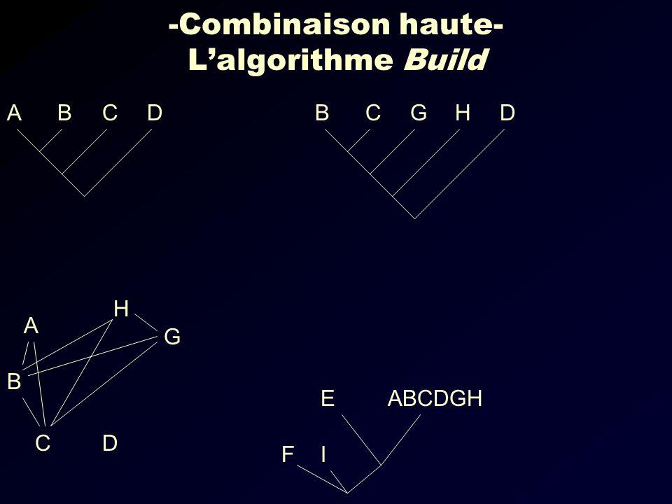 -Combinaison haute- Lalgorithme Build DCBADHGCB IF ABCDGHE G DC B A H