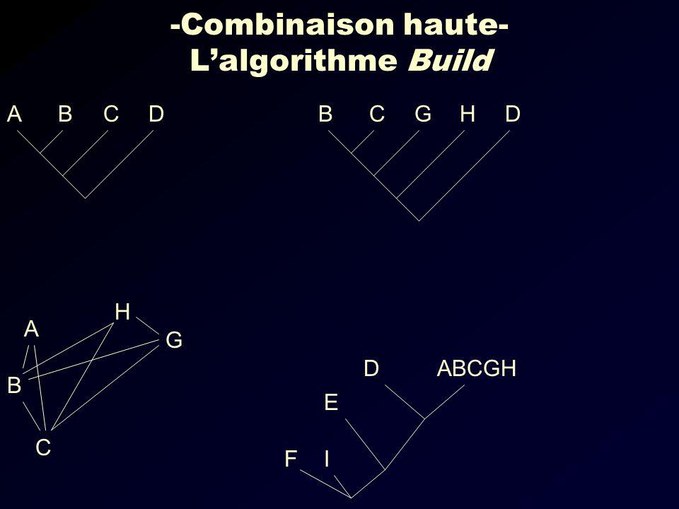 -Combinaison haute- Lalgorithme Build DCBADHGCB IF ABCGH E G D C B A H
