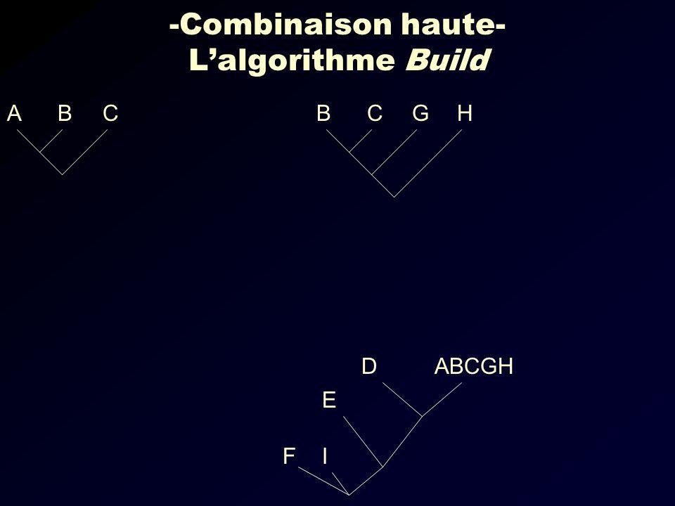 -Combinaison haute- Lalgorithme Build CBAHGCB IF ABCGH E D