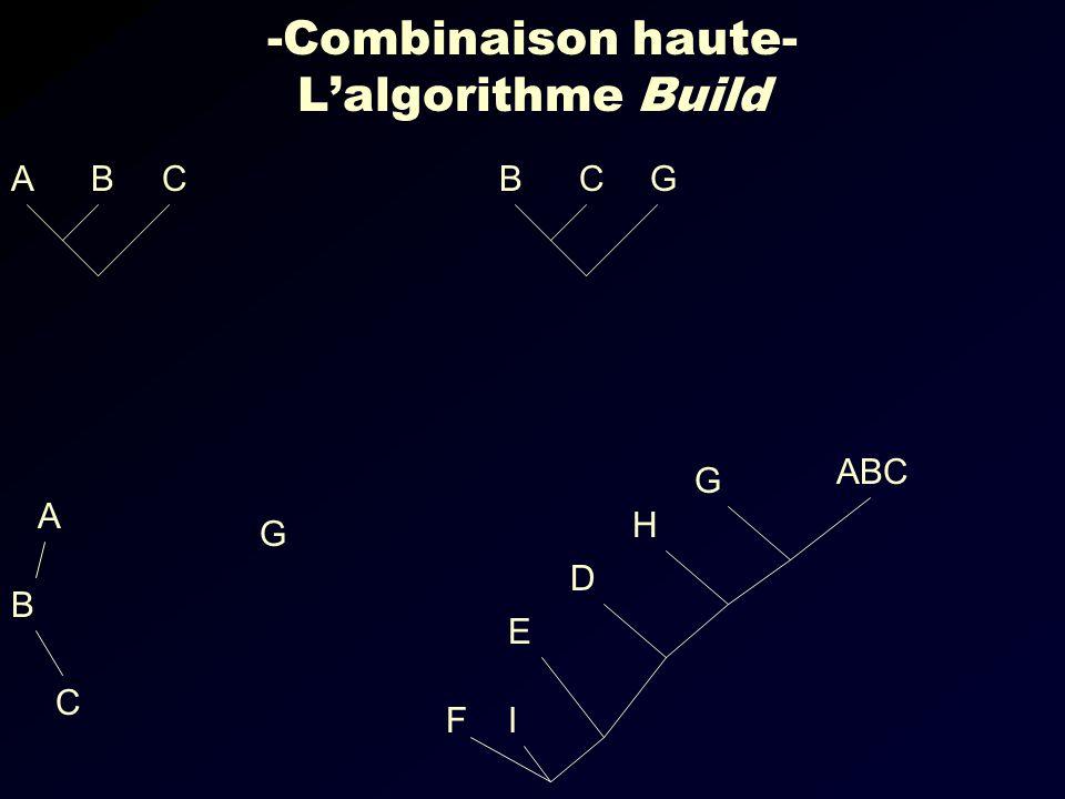 -Combinaison haute- Lalgorithme Build CBAGCB IF ABC E D H G C B A G