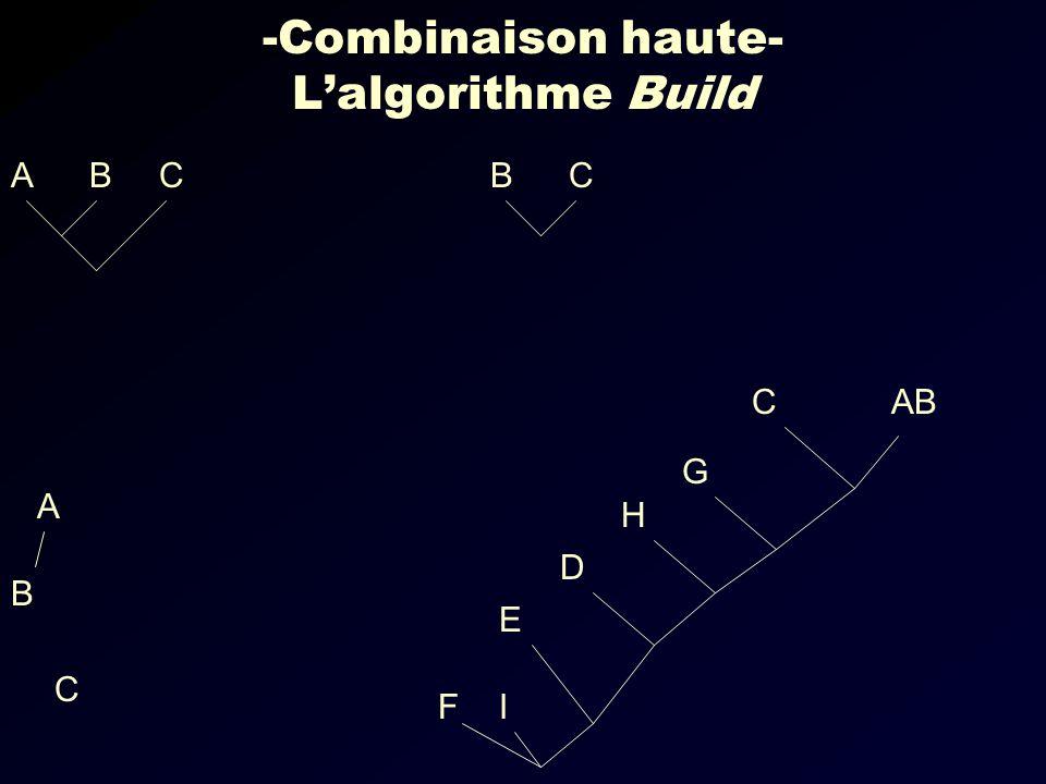 -Combinaison haute- Lalgorithme Build CBACB IF E D H G B A C CAB
