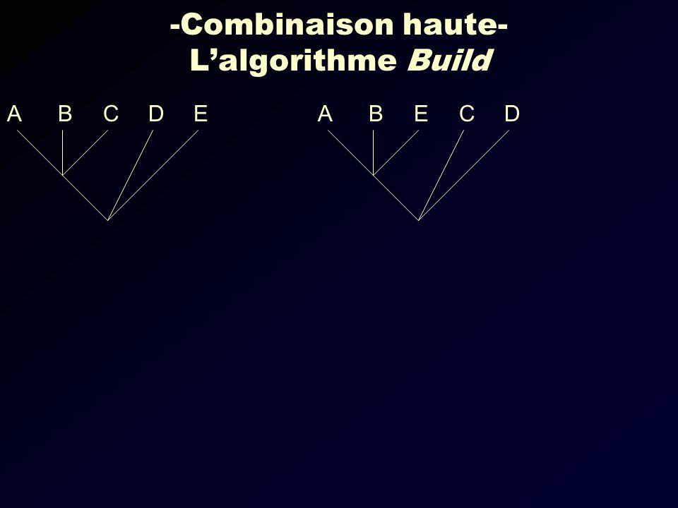 -Combinaison haute- Lalgorithme Build EDCBADCEBA